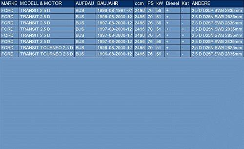 kit di montaggio pour TRANSIT TRANSIT TOURNEO 2.5 D BUS 76//70hp 1996-2000 ETS-EXHAUST 50598 Silenziatore marmitta Posteriore