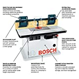 Bosch Cabinet Style Router Table RA1171
