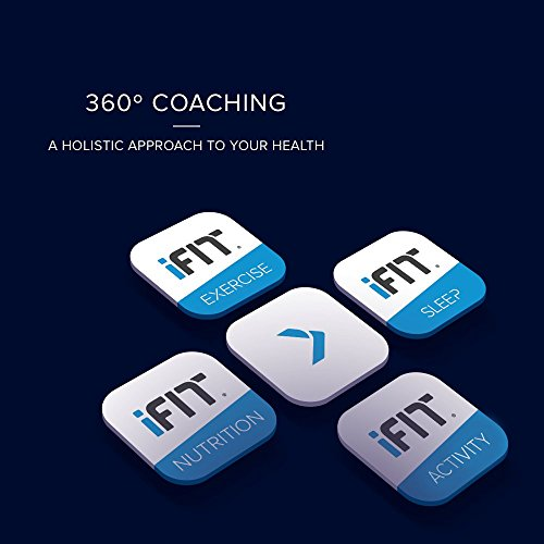 ICON Health and Fitness iFit 1 Year Premium Membership Fitness Trainer