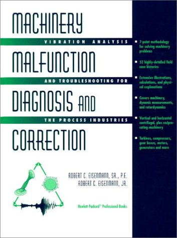 machinery-malfunction-diagnosis-and-correction-vibration-analysis-and-troubleshooting-for-process-in