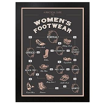 Amazon.com: De la Mujer Calzado Diagrama de flujo Cartel (A4 ...