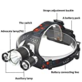 Smiling Shark 5000 Lumen Bright Headlamp Flashlight, 3 CREE T6 LED Headlight Torch with Rechargeable Batteries and Charger for Outdoor Sport