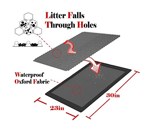 Highland Farms Select Cat Litter Mat - Cat Litter Box Trapper with EZ Clean Large Holes - Waterproof Double Layer Cat Litter Mat Catcher, Large Size 31 X 24 Inches