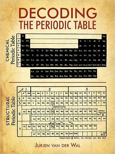 Decoding the periodic table jurjen van der wal 9781440186721 decoding the periodic table jurjen van der wal 9781440186721 amazon books urtaz Choice Image