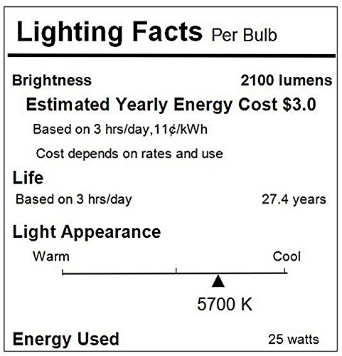 Daylight Balanced Led Light Bulbs