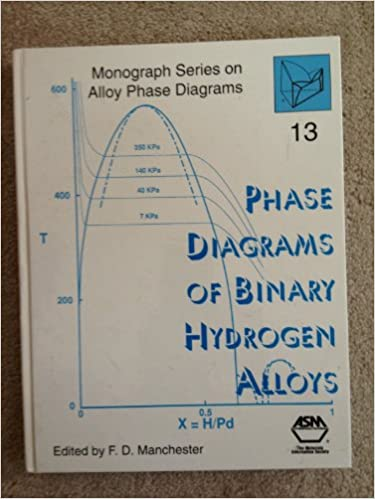Phase Diagrams Of Binary Hydrogen Alloys Asm International F D