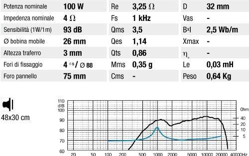 CIARE CT 263 TWEETER 250 WATT MAX 26mm 1 100W CASSE AUDIO AUTO CONO