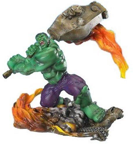 Marvel Figure Factory Hulk
