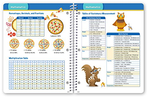 Dated Elementary Student Planner for Academic Year 2018-2019 (Block Style - 8.5''x11'' - Blue Burst Cover) - Bonus Ruler/Bookmark and Planning Stickers by Global Datebooks (Image #6)