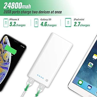 HETP Batería Externa para Móvil 24800mAH Power Bank Ultra capacidad Cargador Portátil con 2 Puertos Salidas USB Alta velocidad para iPhone iPad ...