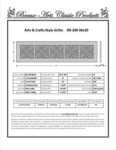 Decorative Grille, Vent Cover, or Return Register. Made of Urethane Resin to fit over a 6''x30'' duct or opening. Total size of vent is 8''x32''x3/8'', for wall and ceiling grilles (not for floor use). by Beaux-Artes, Ltd. (Image #1)