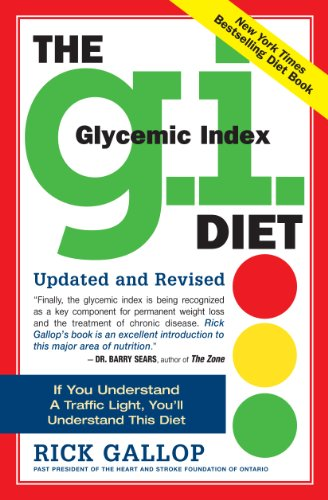 Where to find low glycemic index diet?