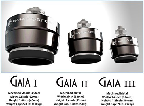 ISOACOUSTICS GAIA III ISOLATION FOR SPEAKERS - SET OF ()