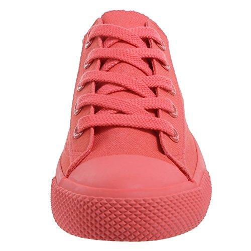 Airwalk Femmes Legacee Sneaker Monocoralcanvas