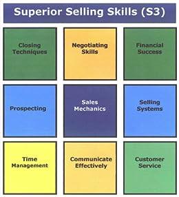 Superior Sales Strategies (S3)