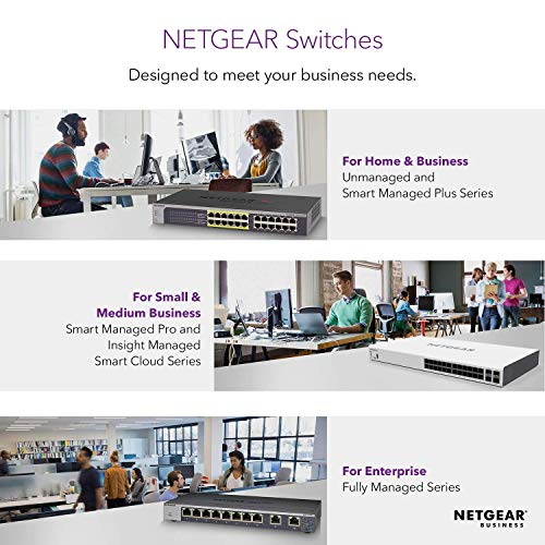 NETGEAR 8-Port Gigabit Ethernet Unmanaged Switch, Desktop, Internet Splitter, Fanless, Plug-and-Play (GS208)