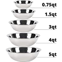 Vollrath Economy Mixing Bowl Set of 5 pcs (0.75 1.5 3 4 & 5-Quart Stainless Steel)