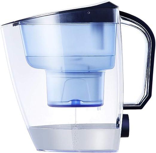 RMXMY Filtro de Agua, Resina de Intercambio iónico, turmalina ...