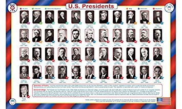 Amazon.com: Tot Talk United States Presidents Placemat: Toys & Games