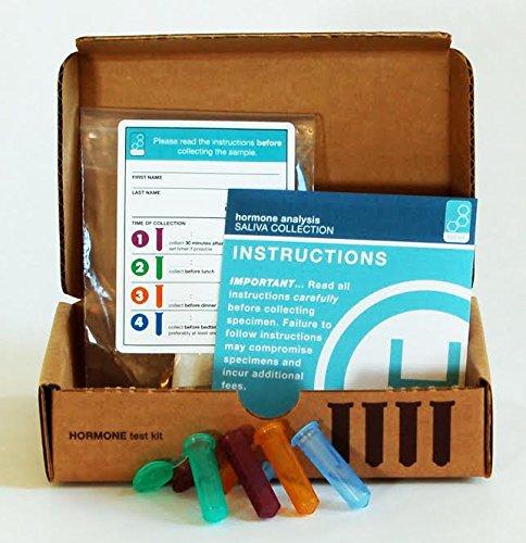 Saliva Hormone Test Analysis - Short Comprehensive Panel (6 tests) Estradiol, Progesterone, Testosterone, DHEA, and 2 Diurnal Cortisol