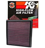 K&N 33-2470 High Performance Replacement Air Filter
