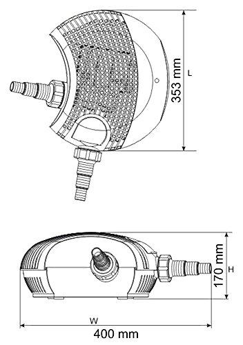 SunSun-CTF10000-SuperECO-Bachlaufpumpe-Filterpumpe-10000lh-80W