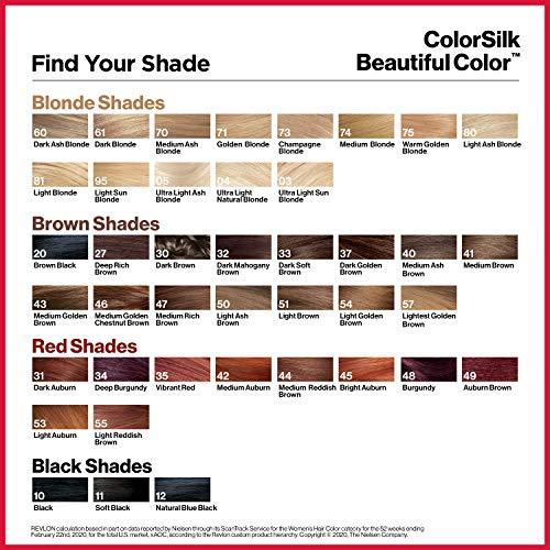 Revlon Colorsilk Beautiful Color Permanent Hair Color with 3D Gel Technology & Keratin, 100% Gray Coverage Hair Dye, 70 Medium Ash Blonde