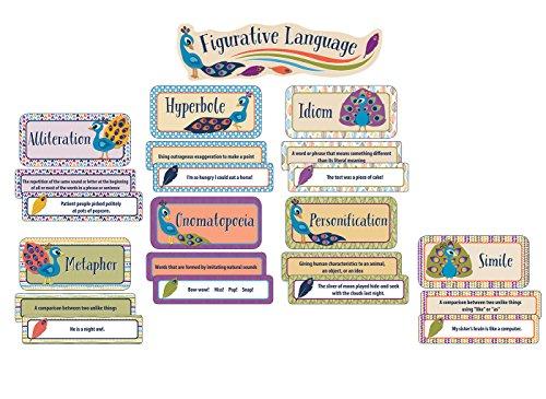 Carson Dellosa You-Nique Figurative Language Mini Bulletin Board