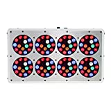 300w LED Grow Light, Full Spectrum LED Plant Light for Weed Indoor Plants and Growing Light Hydroponics Lights A8-300W Review