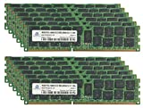 Adamanta 192GB (12x16GB) Server Memory Upgrade for Dell PowerEdge R610 DDR3 1333Mhz PC3-10600 ECC Registered 2Rx4 CL9 1.35v