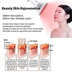 Red Light Therapy ICANON Upgraded Version 24W Timing 3 Switch Modes red led Light Therapy for Skin and Pain Relief Improve Sleep Blood Circulation 660nm 850nm Stand and Remote-Controlled