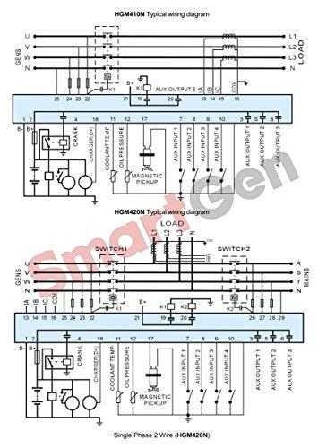 SMARTGEN HGM420N Automatic Start Generator Controller (AMF)