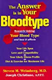 The Answer Is in Your Bloodtype: Research Linking