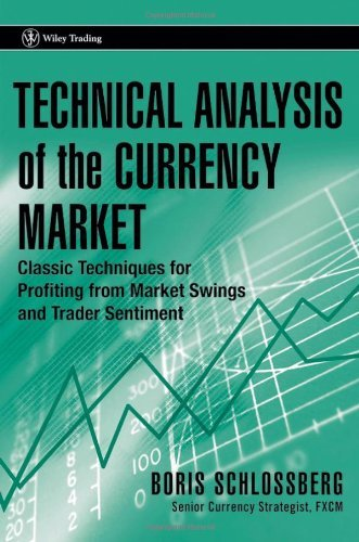 amazon com technical analysis of the currency market classic rh amazon com