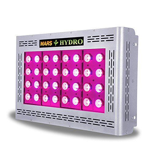 Pro Led Grow Lights