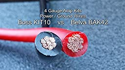 Belva 4 Gauge 2 Channel Complete Copper-Clad Amp Wiring Kit [BLUE] with 2-Channel RCA Interconnects [BAK42BL]