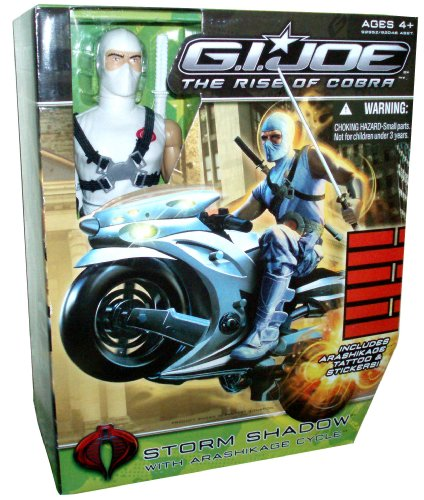 GI Joe Movie Series