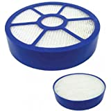 Dyson DC33 Multi-Floor Animal Replacement Exhaust HEPA Filter Assembly For Dyson Part 921616-01, Generic by Dust Care