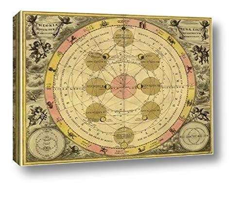 (Maps of The Heavens: Theoria Luna by Andreas Cellarius - 11