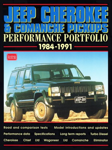 Jeep Cherokee & Comanche Pickups 1984-91 Performance - Jeep Comanche Pickup
