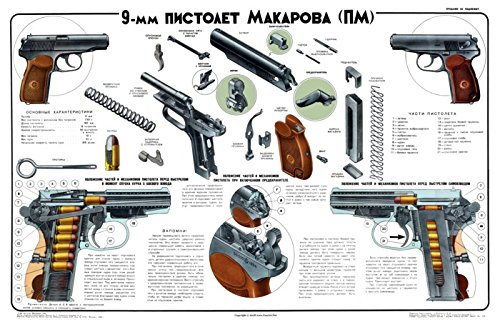 Handgun Schematic Diagram. Handgun Accessories, Handgun ... on