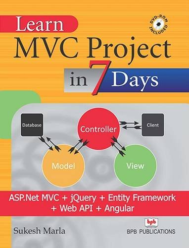 Price comparison product image Learn MVC Project in 7 Days
