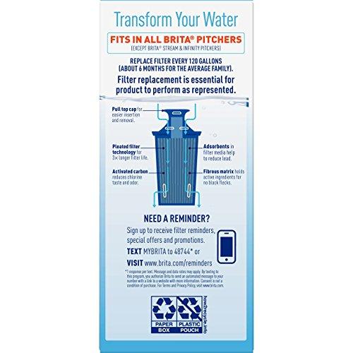 Brita Longlast Water Filter, Longlast Replacement Filters for