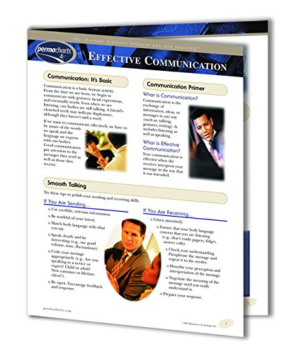 Effective Communication Guide - Productivity Quick Reference Guide by Permacharts
