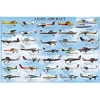 General Aviation - Light Aircrafts Poster 36 x 24in