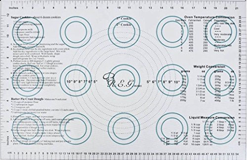Non Stick Measurements Conversions R E G Home product image