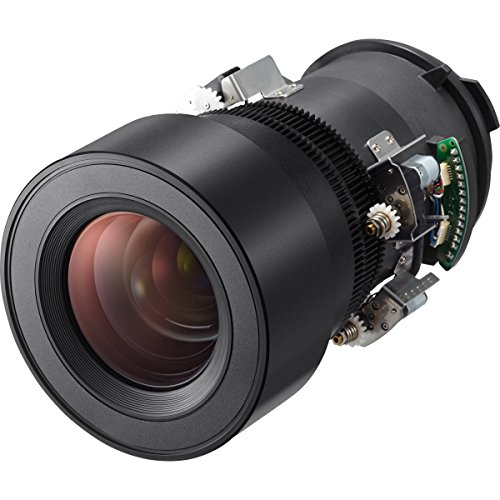 Bestselling Lenses
