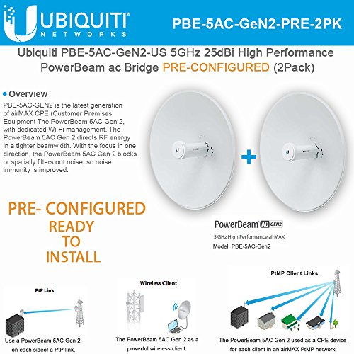Ubiquiti PowerBeam AC Gen2 5 GHz PBE-5AC-Gen2-US PRECONFIGURED High Performance airMAX (2Pack) by UBNT