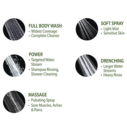 SimplyClean Handheld Shower Combo and Fixed Showerhead Kit - Allure, Brushed Nickle - 5 Spray Settings (15 Spray Combinations) hot sale