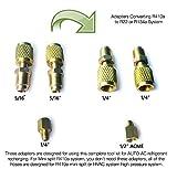 Kozyvacu Mini Split/HVAC/AUTO AC Repair Complete